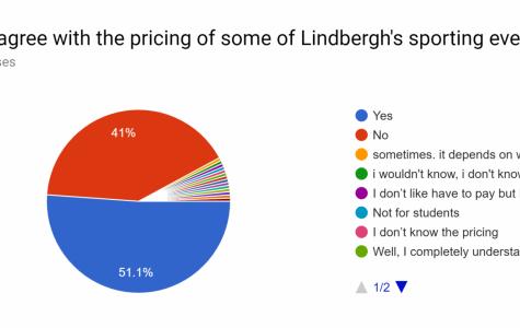 Behind the Scenes of Lindbergh Athletics